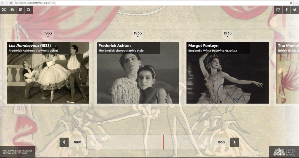 Ballet History Timeline